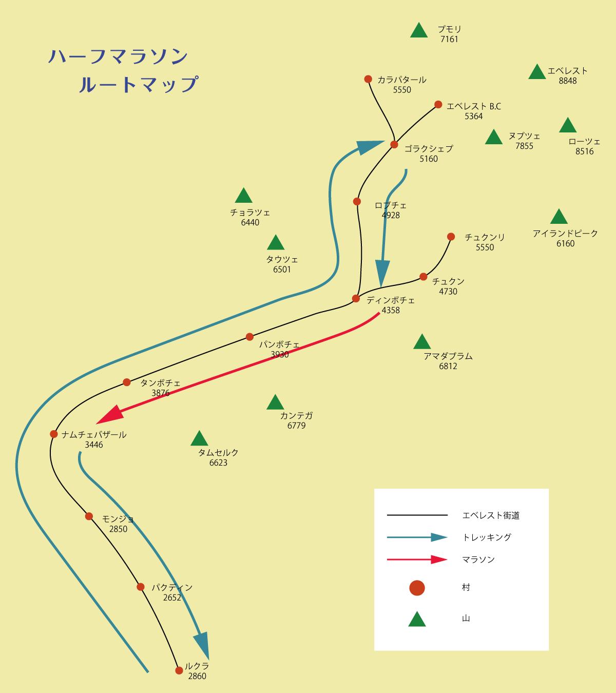 ハーフマラソンルートマップ