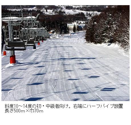北志賀小丸山スキー場のマイカープランイメージ6