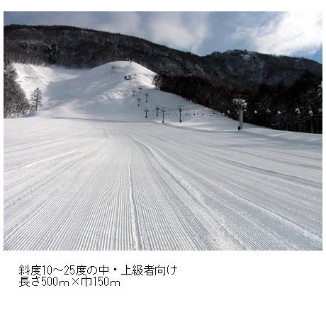 北志賀小丸山スキー場のマイカープランイメージ9